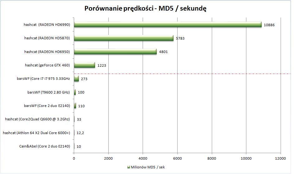 GPU-CPU_wydajnosc_04