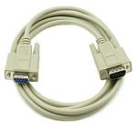 Hackowanie serwerów portów szeregowych