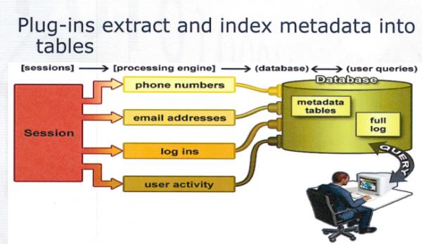 Schemat systemu XKeyscore