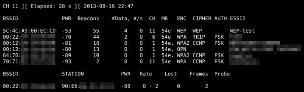 wep-1