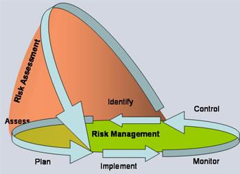 risk_enisa