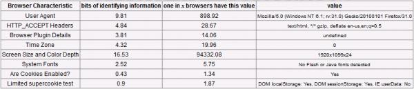 Tor Browser – wersja 4.x uruchomiona na środowisku A