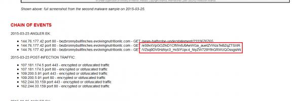 13. Screen z malware-traffic-analysis.net opisujący znalezione w exploit kicie URL-e.