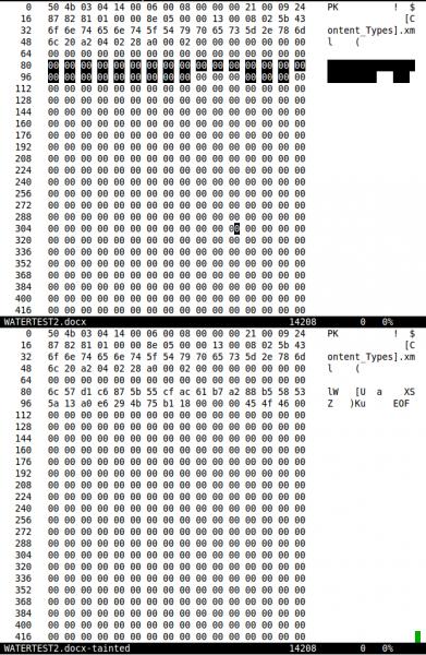 RedStar czuwa -- podejrzane zmiany w pliku DOCX (źródło: insinuator.net)