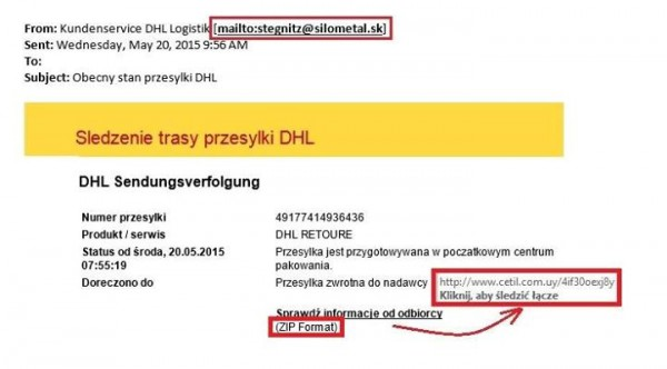 Rys 2. Przykładowy e-mail kampanii phishingowej – podejrzane elementy (źródło).