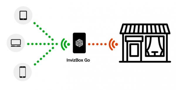 InvizBox Go -- schemat połączeń