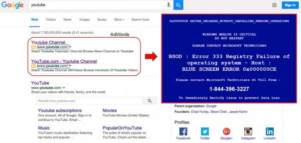 Złośliwa reklama AdWords przekierowuje na fałszywy ekran BSoD