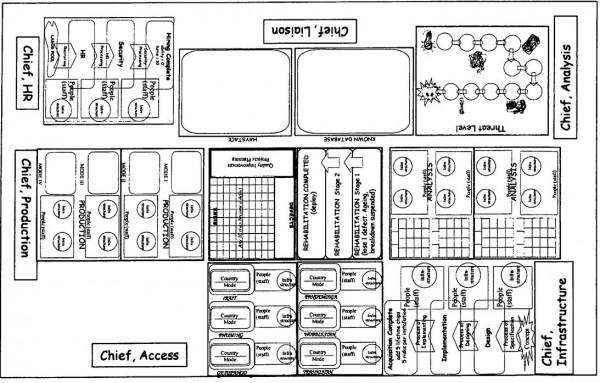 Gra planszowa opatentowana przez NSA