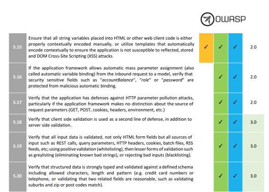 owasp application security verification standard pdf