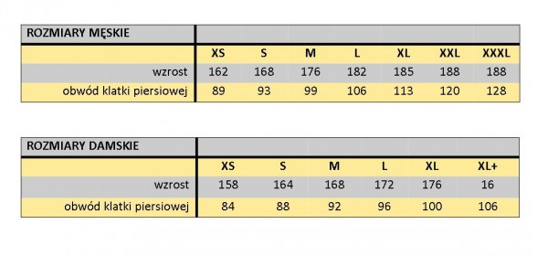 tabela_rozmiarów