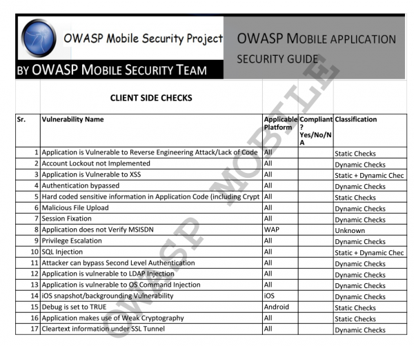 Wybrana strona z OWASP Mobile checklist
