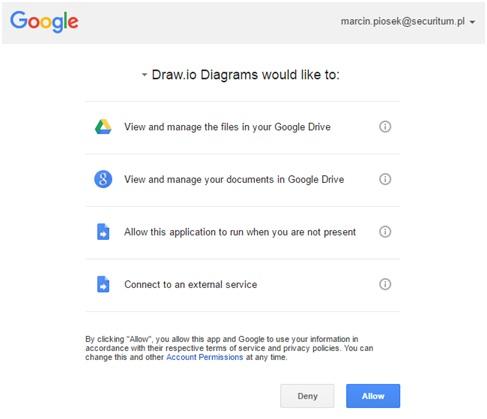 OAuth 2 0 – jak działa / jak testować / problemy bezpieczeństwa