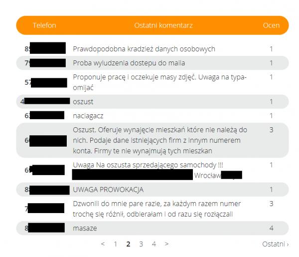 7a296c5a7735e1 Komentarze użytkowników na temat wybranych numerów telefonów.