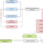 Jak realizować rekonesans sieciowy? Zbiór ciekawych źródeł / diagramów / uporządkowanych ścieżek postępowania