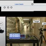 Zdalne przejmowanie kontroli nad asystentami głosowymi. Badacze wykorzystali laser do wstrzykiwania głosu. Zasięg ~100 metrów.
