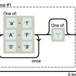 Kiedy próbujesz nieudolnie filtrować wejście wyrażeniem regularnym… możesz skończyć jak Pi-hole (Auth RCE).