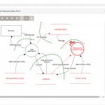 OWASP Threat Dragon 1.0 – darmowe narzędzie do modelowania zagrożeń dla aplikacji webowych