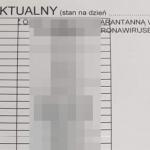 Gniezno: wyciek adresów osób poddanych kwarantannie