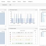 SecUniversity – garść informacji o Snort / IPS od Cisco