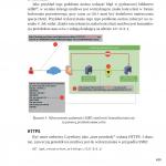Książka sekuraka o bezpieczeństwie aplikacji webowych – epub/mobi/PDF. Zupełnie nowy rozdział tylko w eBooku!