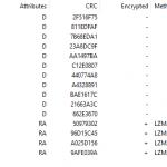 Pojawiły się pierwsze informacje o aukcjach kodów źródłowych gier CD Projekt RED