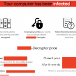 Bitdefender opublikował dekryptor ransomware'a REvil