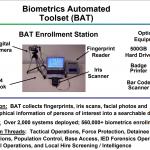 Talibowie mogą posiadać dane biometryczne Amerykanów
